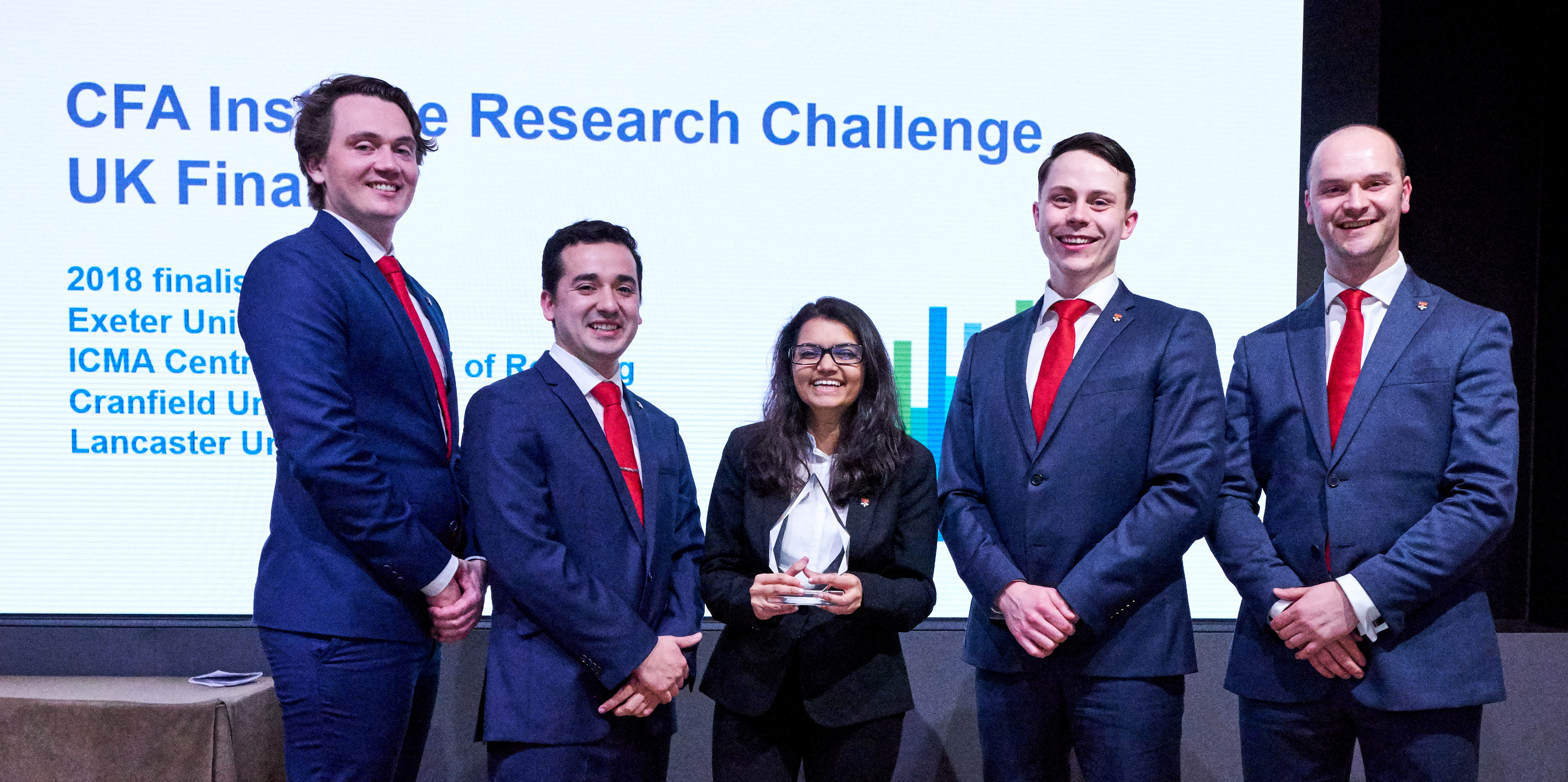 University of Reading Research Challenge winners